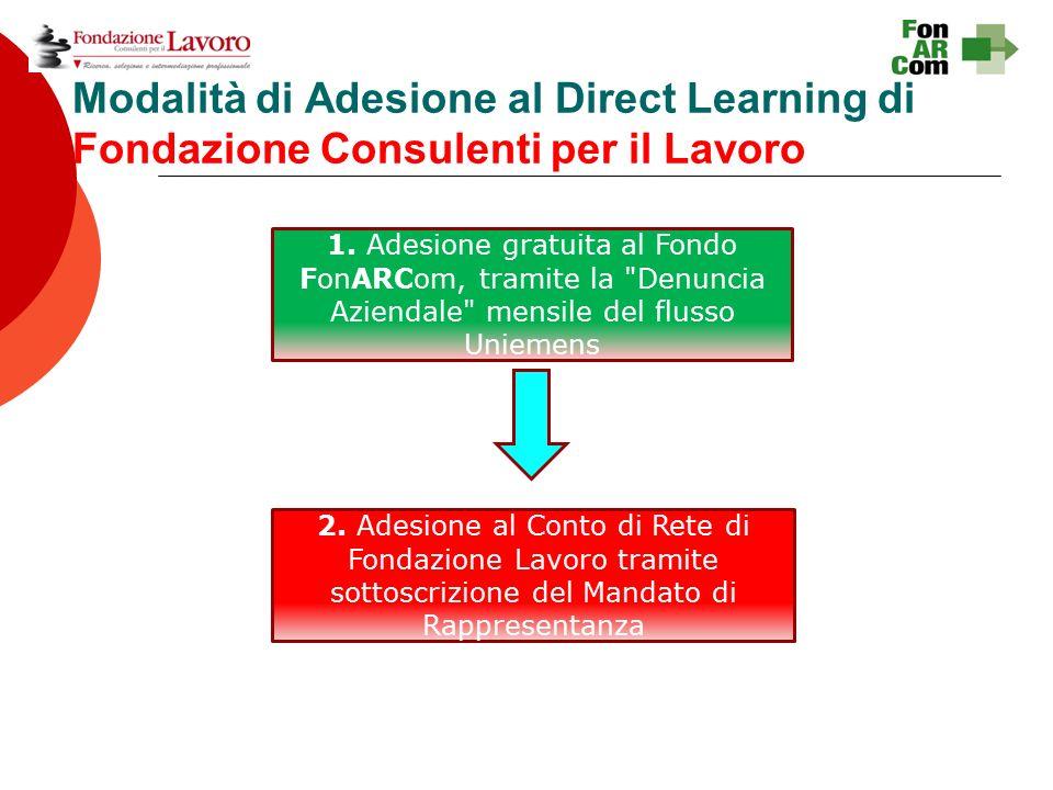 Modalità di Adesione al Direct Learning di Fondazione Consulenti per il Lavoro 1.