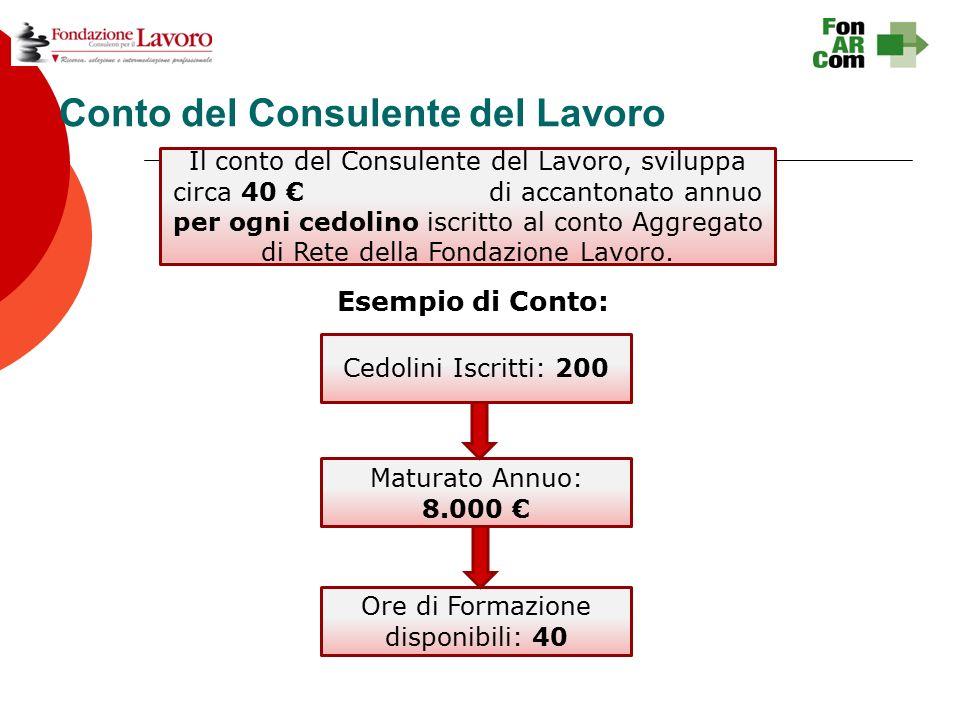 Conto del Consulente del Lavoro Il conto del Consulente del Lavoro, sviluppa circa 40 € di accantonato annuo per ogni cedolino iscritto al conto Aggregato di Rete della Fondazione Lavoro.