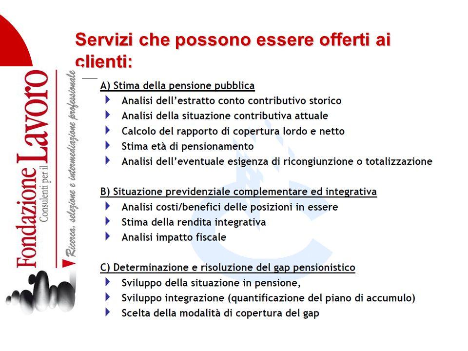 Servizi che possono essere offerti ai clienti: