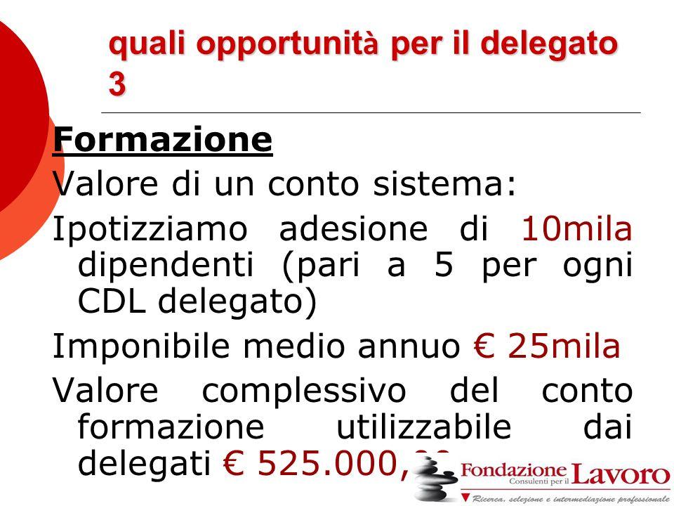 quali opportunit à per il delegato 3 Formazione Valore di un conto sistema: Ipotizziamo adesione di 10mila dipendenti (pari a 5 per ogni CDL delegato) Imponibile medio annuo € 25mila Valore complessivo del conto formazione utilizzabile dai delegati € 525.000,00