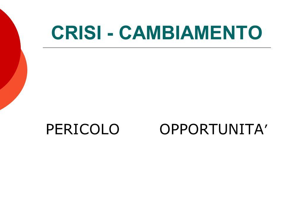 CRISI - CAMBIAMENTO PERICOLO OPPORTUNITA '