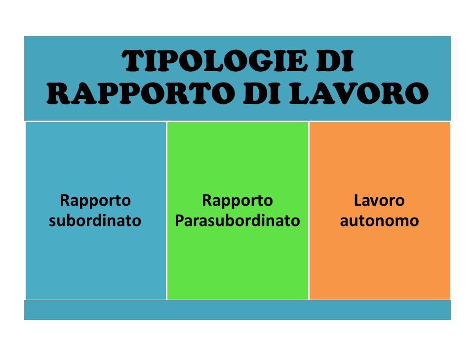 TIPOLOGIE DI RAPPORTO DI LAVORO Rapporto subordinato Rapporto Parasubordinato Lavoro autonomo