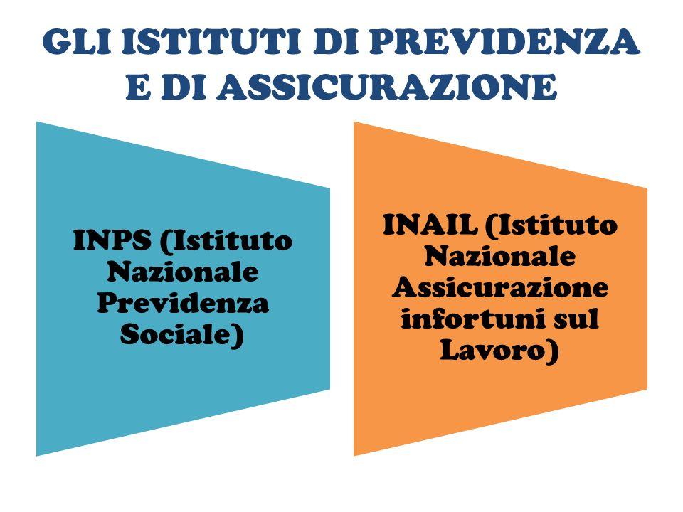 GLI ISTITUTI DI PREVIDENZA E DI ASSICURAZIONE INPS (Istituto Nazionale Previdenza Sociale) INAIL (Istituto Nazionale Assicurazione infortuni sul Lavoro)
