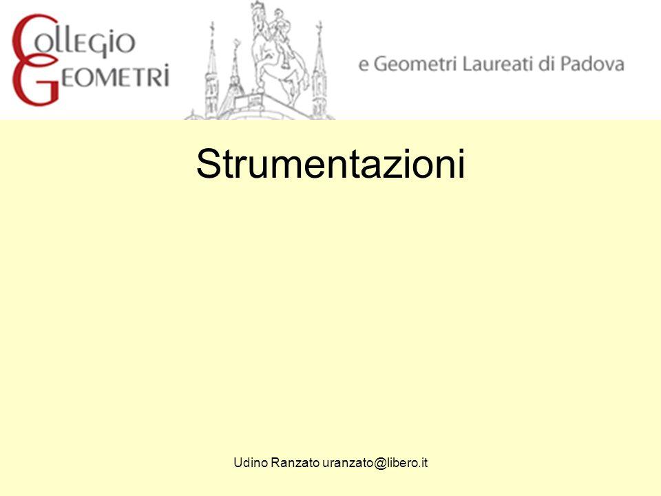 Udino Ranzato uranzato@libero.it Strumentazioni Antiche Moderne Attuali