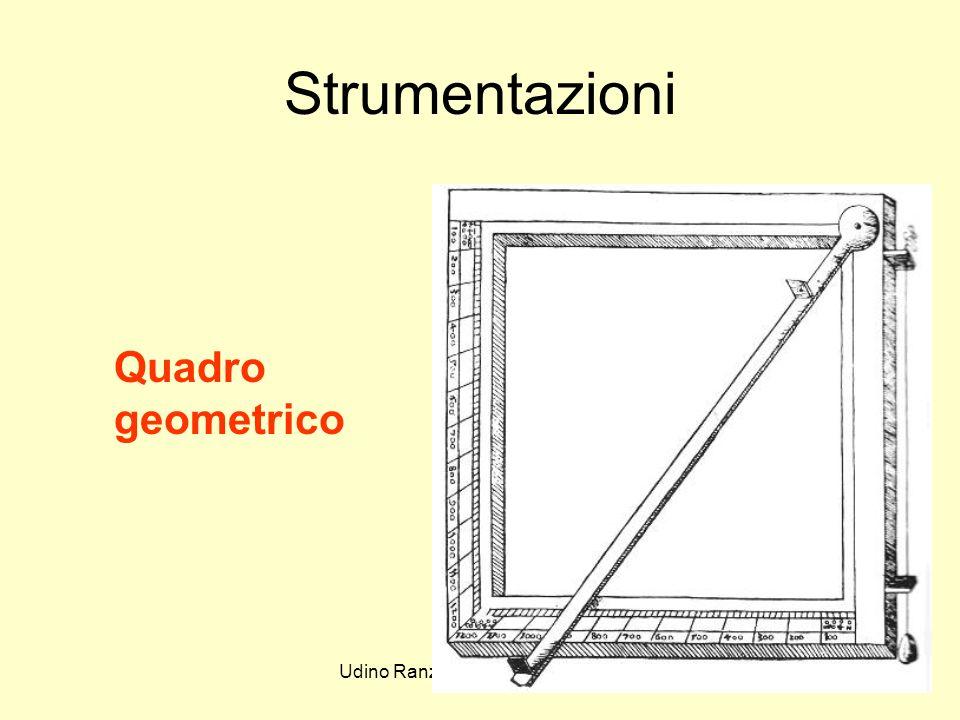 Udino Ranzato uranzato@libero.it Strumentazioni Quadro geometrico