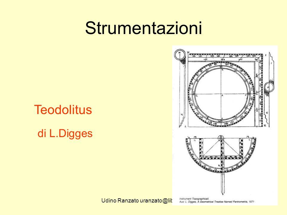 Udino Ranzato uranzato@libero.it Strumentazioni Teodolitus di L.Digges