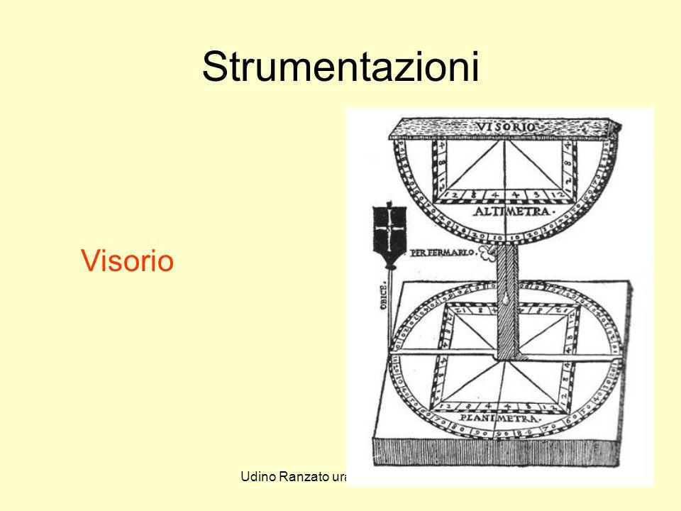 Udino Ranzato uranzato@libero.it Strumentazioni Visorio