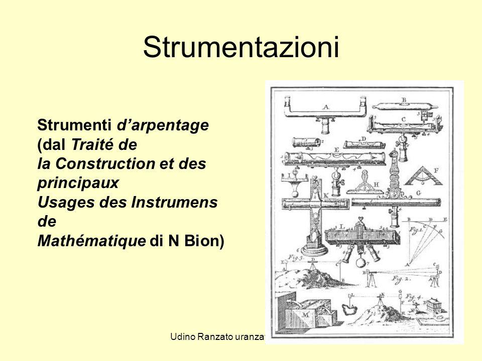 Udino Ranzato uranzato@libero.it Strumentazioni Strumenti d'arpentage (dal Traité de la Construction et des principaux Usages des Instrumens de Mathématique di N Bion)