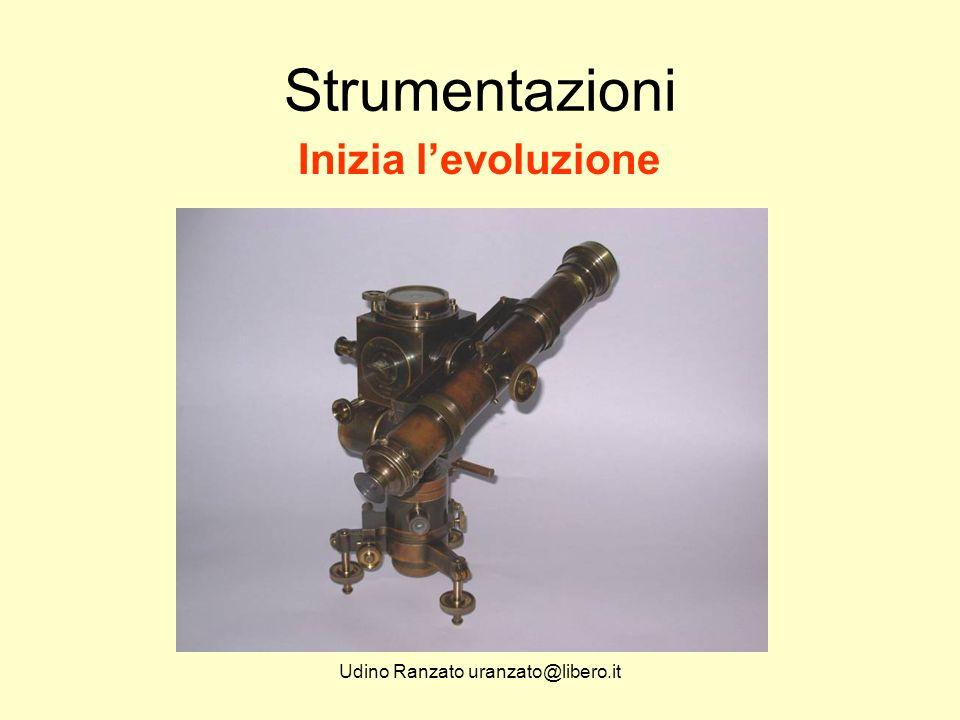 Udino Ranzato uranzato@libero.it Strumentazioni Tacheometro Salmoiraghi