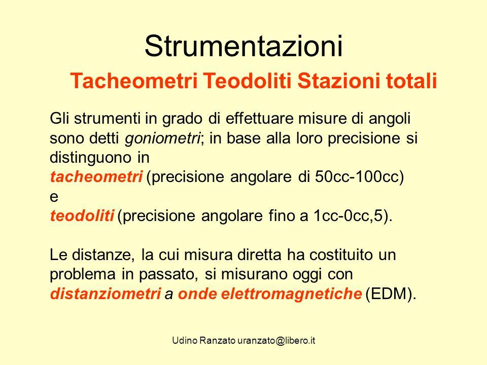 Udino Ranzato uranzato@libero.it Strumentazioni Tacheometri Teodoliti Stazioni totali Gli strumenti in grado di effettuare misure di angoli sono detti goniometri; in base alla loro precisione si distinguono in tacheometri (precisione angolare di 50cc-100cc) e teodoliti (precisione angolare fino a 1cc-0cc,5).