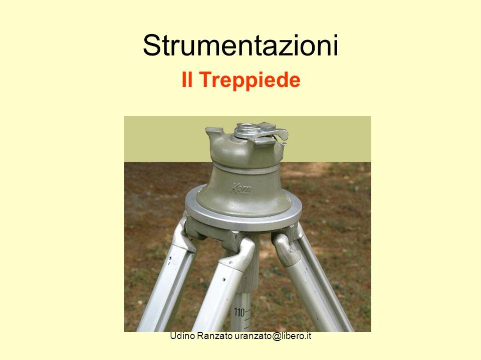 Udino Ranzato uranzato@libero.it Strumentazioni La verticale Filo a piombo
