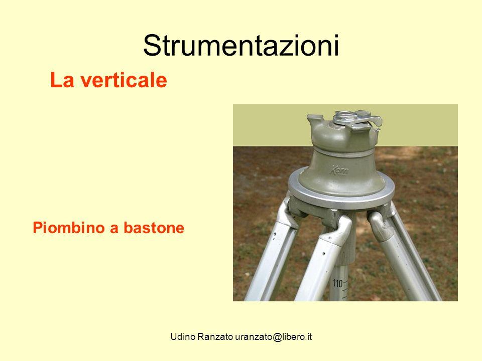 Udino Ranzato uranzato@libero.it Strumentazioni La verticale Piombino a bastone