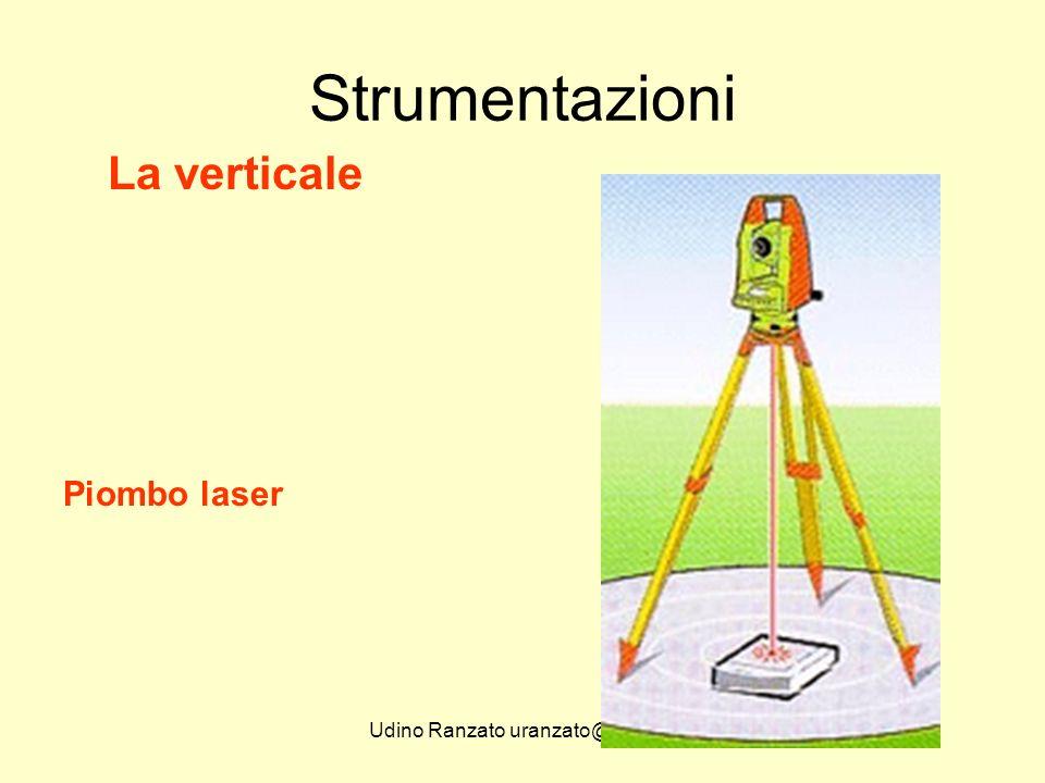 Udino Ranzato uranzato@libero.it Strumentazioni La verticale Piombo laser