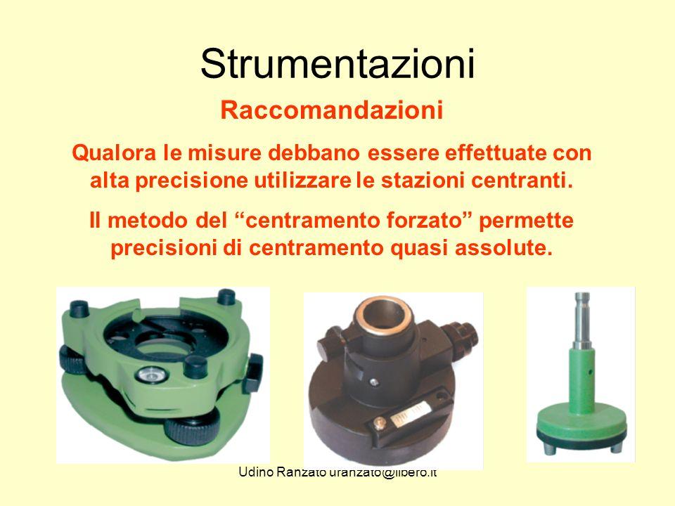Udino Ranzato uranzato@libero.it Strumentazioni Raccomandazioni Qualora le misure debbano essere effettuate con alta precisione utilizzare le stazioni centranti.