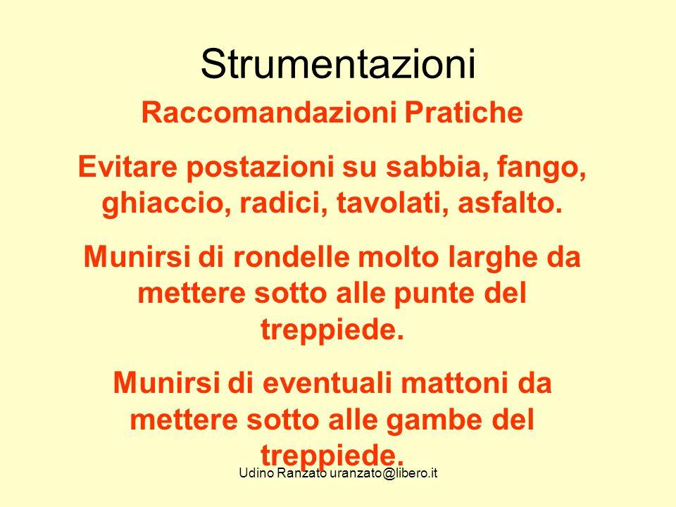 Udino Ranzato uranzato@libero.it Strumentazioni Raccomandazioni Pratiche Evitare postazioni su sabbia, fango, ghiaccio, radici, tavolati, asfalto.