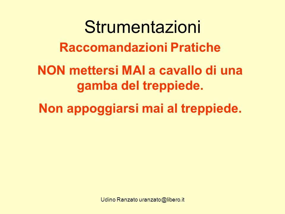 Udino Ranzato uranzato@libero.it Strumentazioni Raccomandazioni Pratiche Munirsi di apposito tesserino di riconoscimento da richiedere al Collegio di appartenenza.