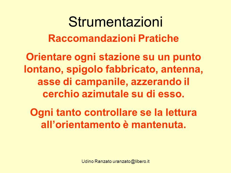 Udino Ranzato uranzato@libero.it Strumentazioni Raccomandazioni Pratiche Controllare frequentemente il centramento della livella torica.