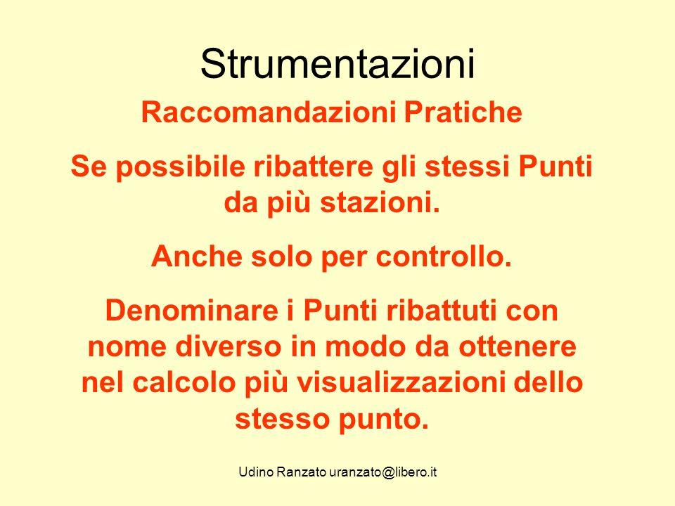 Udino Ranzato uranzato@libero.it Strumentazioni Raccomandazioni Pratiche Descrivere in campagna la materializzazione dei Punti.