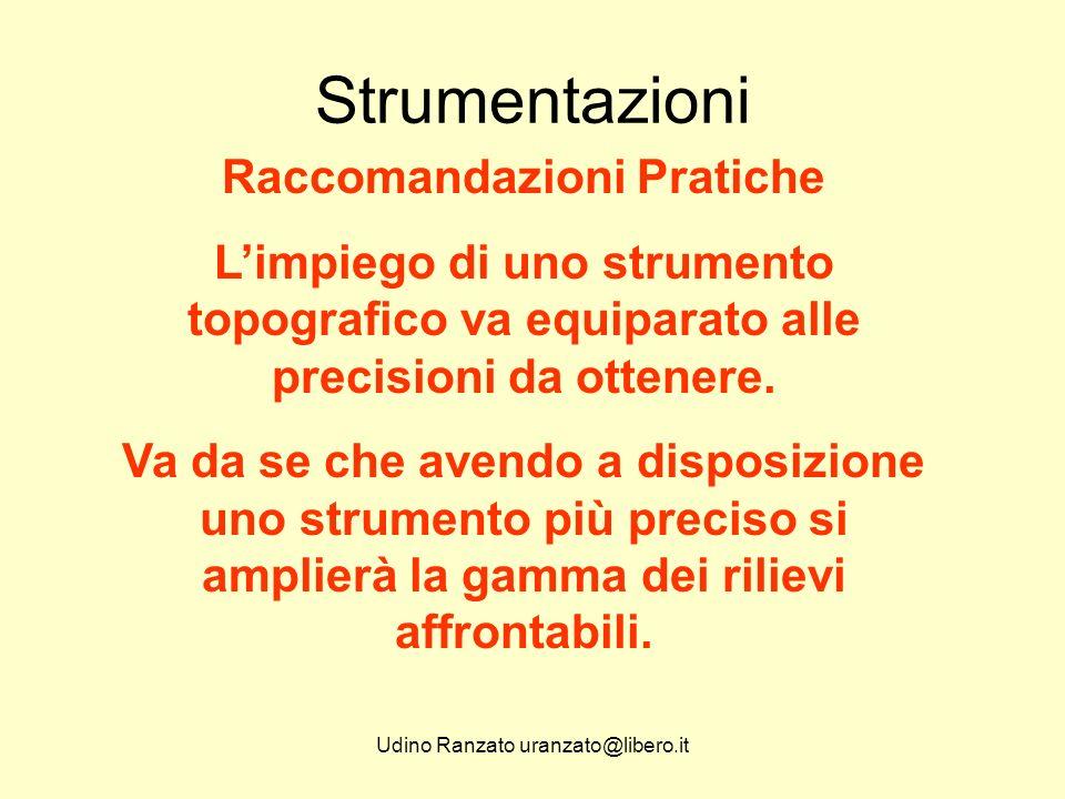 Udino Ranzato uranzato@libero.it Strumentazioni Raccomandazioni Pratiche L'impiego di uno strumento topografico va equiparato alle precisioni da ottenere.