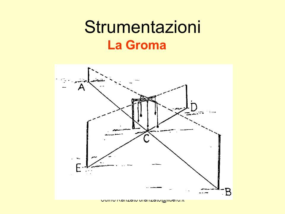 Udino Ranzato uranzato@libero.it Strumentazioni La Groma