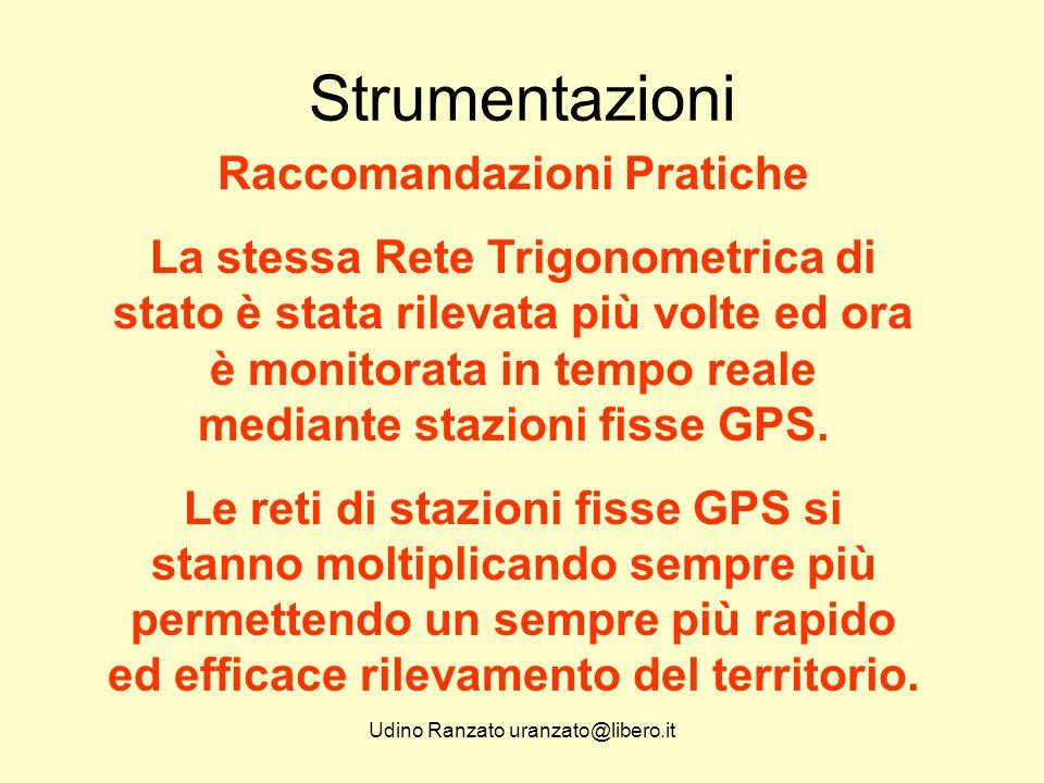Udino Ranzato uranzato@libero.it Strumentazioni Raccomandazioni Pratiche La stessa Rete Trigonometrica di stato è stata rilevata più volte ed ora è monitorata in tempo reale mediante stazioni fisse GPS.