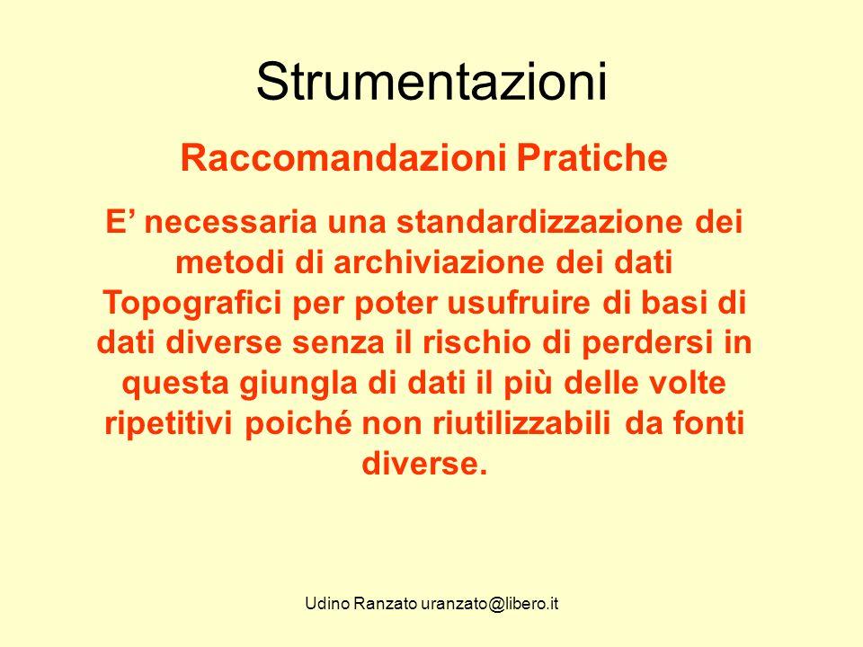 Udino Ranzato uranzato@libero.it Strumentazioni