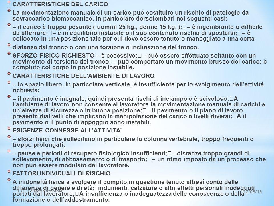 22/09/15 R.GT.Laltrafisioterapia * CARATTERISTICHE DEL CARICO * La movimentazione manuale di un carico può costituire un rischio di patologie da sovra