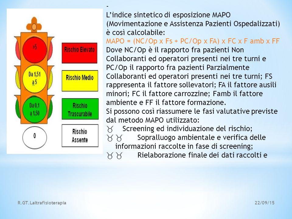 22/09/15R.GT.Laltrafisioterapia - L'indice sintetico di esposizione MAPO (Movimentazione e Assistenza Pazienti Ospedalizzati) è così calcolabile: MAPO