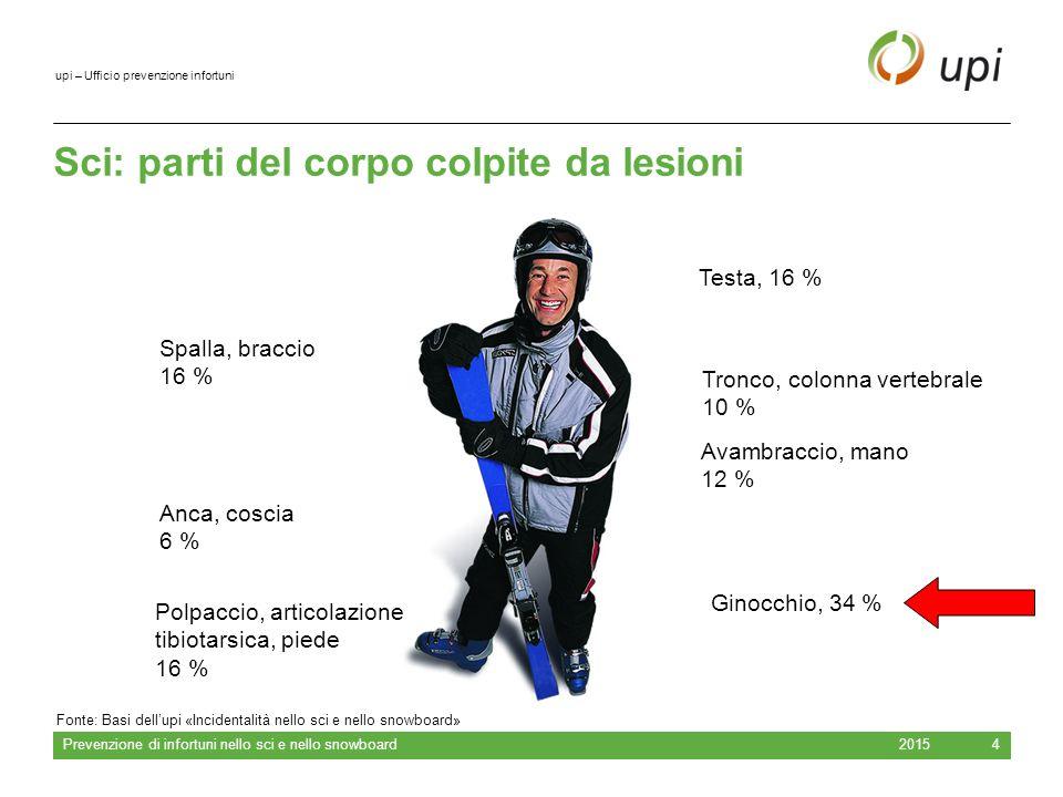 upi – Ufficio prevenzione infortuni 2015 Prevenzione di infortuni nello sci e nello snowboard 4 Sci: parti del corpo colpite da lesioni Spalla, bracci
