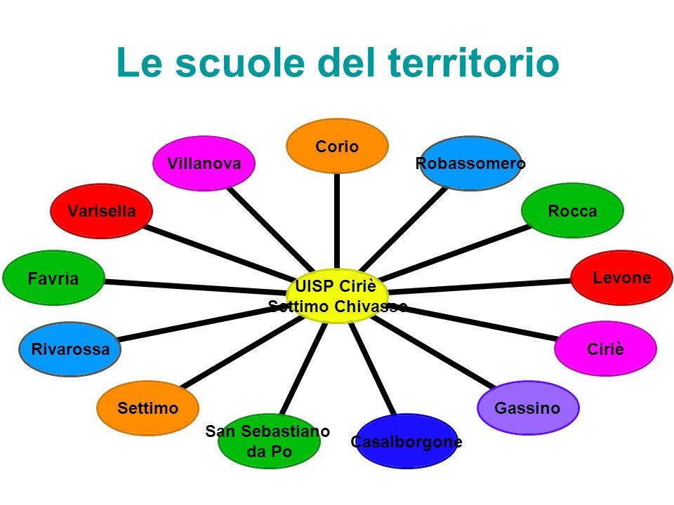 Le scuole del territorio UISP Ciriè Settimo Chivasso CorioRobassomeroRoccaLevoneCirièGassinoCasalborgone San Sebastiano da Po SettimoRivarossaFavriaVarisellaVillanova