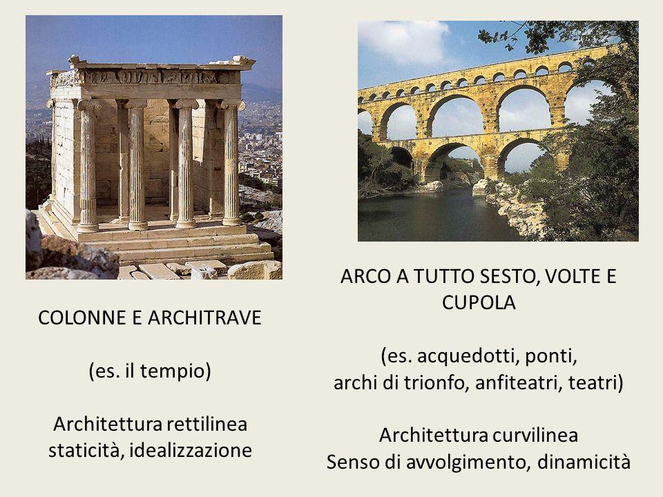 COLONNE E ARCHITRAVE (es. il tempio) Architettura rettilinea staticità, idealizzazione ARCO A TUTTO SESTO, VOLTE E CUPOLA (es. acquedotti, ponti, arch