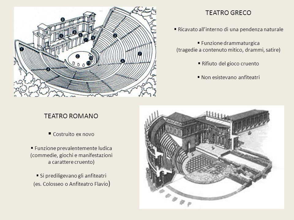 TEATRO GRECO  Ricavato all'interno di una pendenza naturale  Funzione drammaturgica (tragedie a contenuto mitico, drammi, satire)  Rifiuto del gioc
