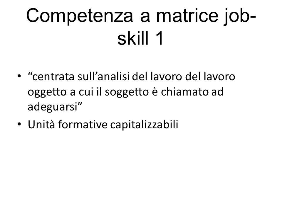 """Competenza a matrice job- skill 1 """"centrata sull'analisi del lavoro del lavoro oggetto a cui il soggetto è chiamato ad adeguarsi"""" Unità formative capi"""