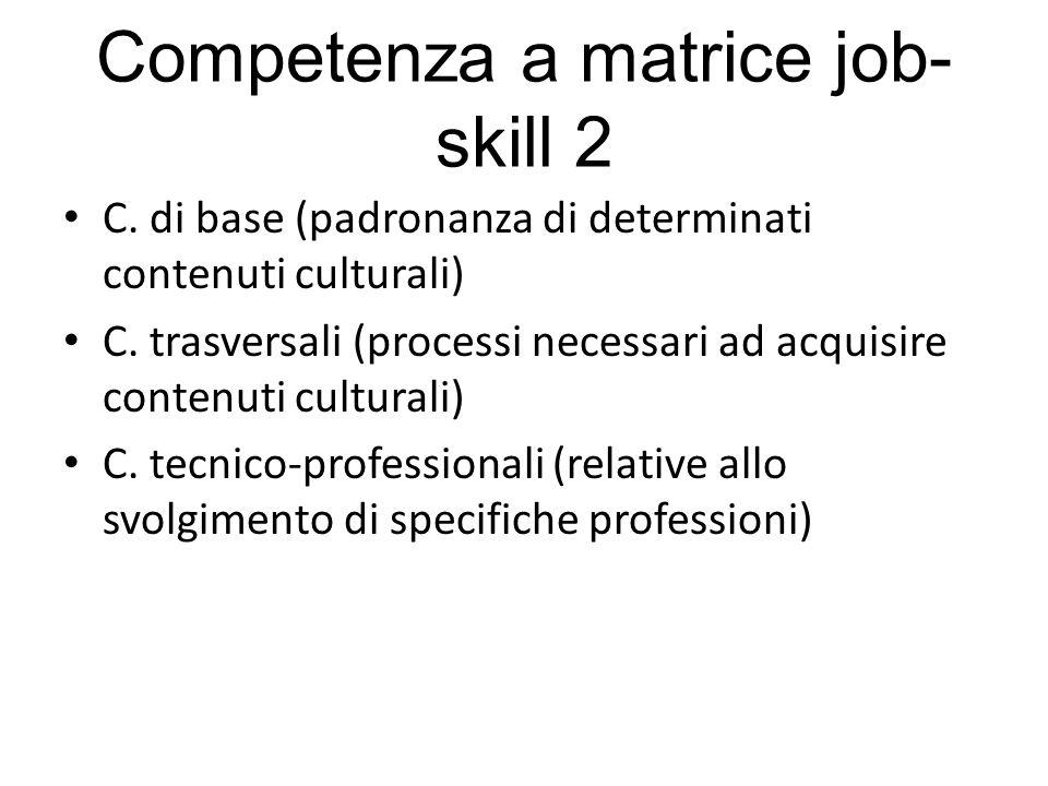 Competenza a matrice job- skill 2 C. di base (padronanza di determinati contenuti culturali) C. trasversali (processi necessari ad acquisire contenuti