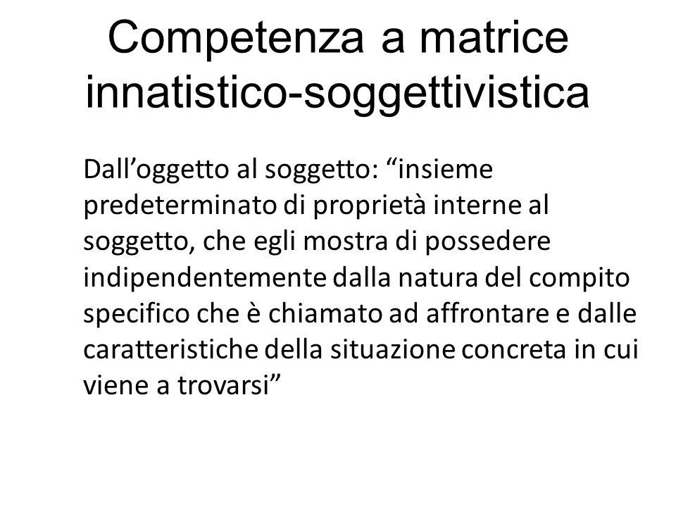 """Competenza a matrice innatistico-soggettivistica Dall'oggetto al soggetto: """"insieme predeterminato di proprietà interne al soggetto, che egli mostra d"""