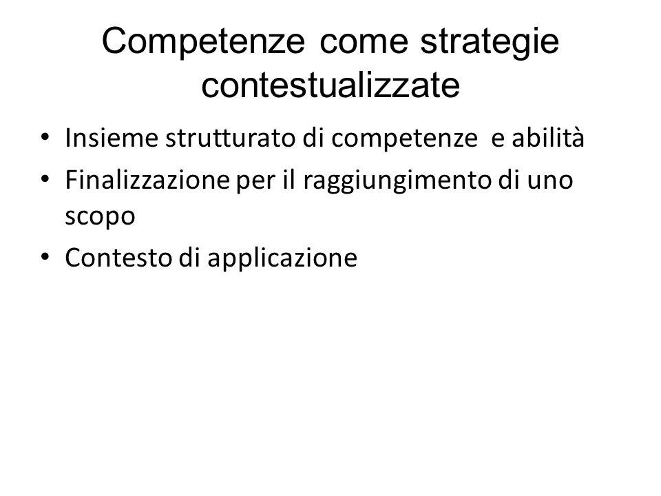Competenze come strategie contestualizzate Insieme strutturato di competenze e abilità Finalizzazione per il raggiungimento di uno scopo Contesto di a