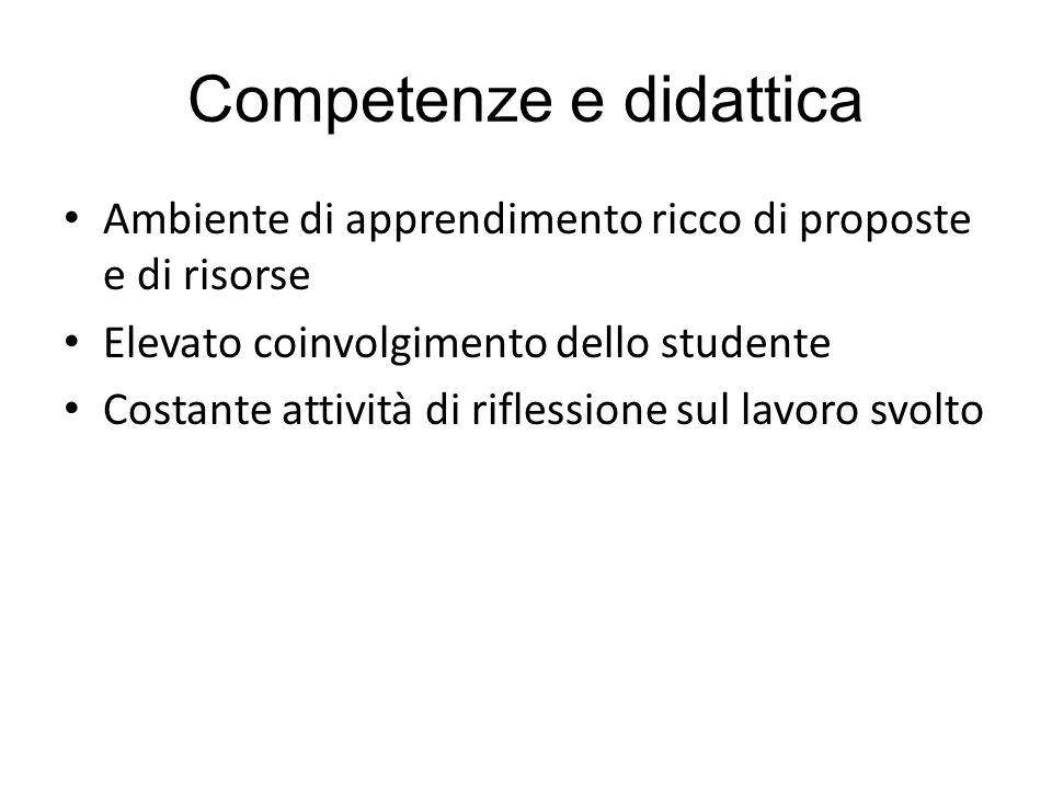 Competenze e didattica Ambiente di apprendimento ricco di proposte e di risorse Elevato coinvolgimento dello studente Costante attività di riflessione