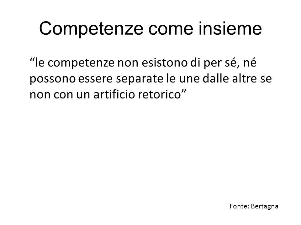 """Competenze come insieme """"le competenze non esistono di per sé, né possono essere separate le une dalle altre se non con un artificio retorico"""" Fonte:"""