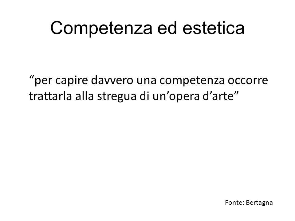 """Competenza ed estetica """"per capire davvero una competenza occorre trattarla alla stregua di un'opera d'arte"""" Fonte: Bertagna"""