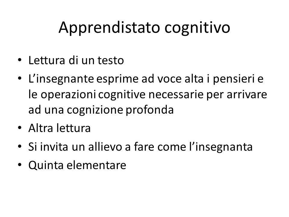 Apprendistato cognitivo Lettura di un testo L'insegnante esprime ad voce alta i pensieri e le operazioni cognitive necessarie per arrivare ad una cogn