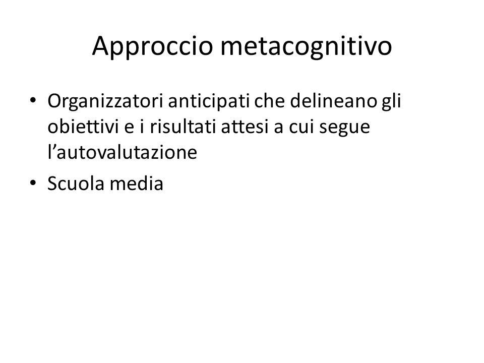 Approccio metacognitivo Organizzatori anticipati che delineano gli obiettivi e i risultati attesi a cui segue l'autovalutazione Scuola media