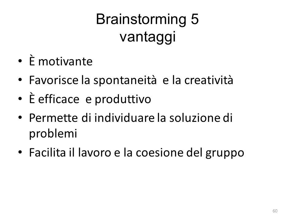 60 Brainstorming 5 vantaggi È motivante Favorisce la spontaneità e la creatività È efficace e produttivo Permette di individuare la soluzione di probl