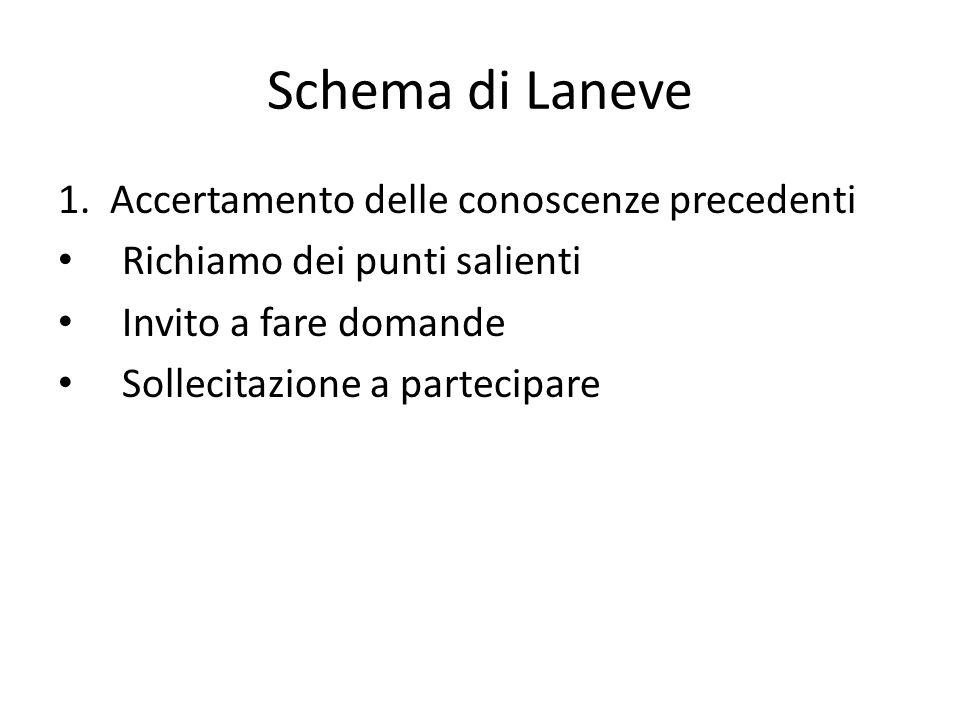 Schema di Laneve 1. Accertamento delle conoscenze precedenti Richiamo dei punti salienti Invito a fare domande Sollecitazione a partecipare