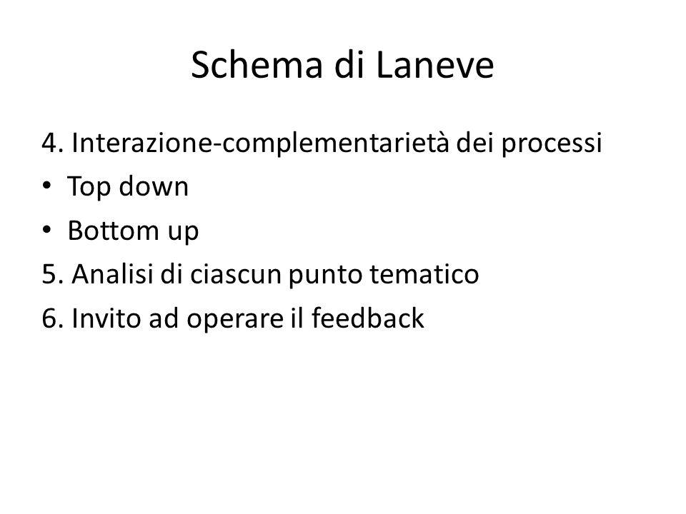 Schema di Laneve 4. Interazione-complementarietà dei processi Top down Bottom up 5. Analisi di ciascun punto tematico 6. Invito ad operare il feedback