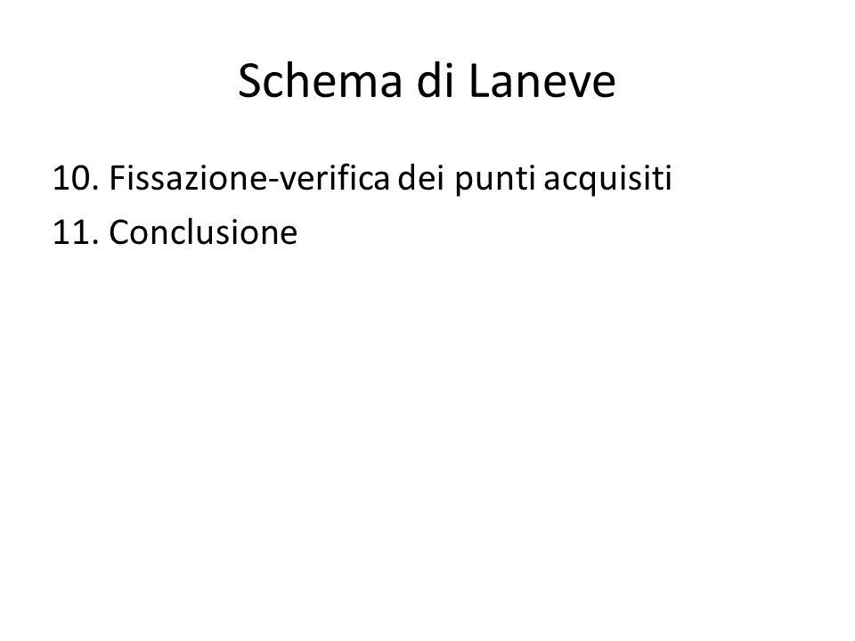 Schema di Laneve 10. Fissazione-verifica dei punti acquisiti 11. Conclusione