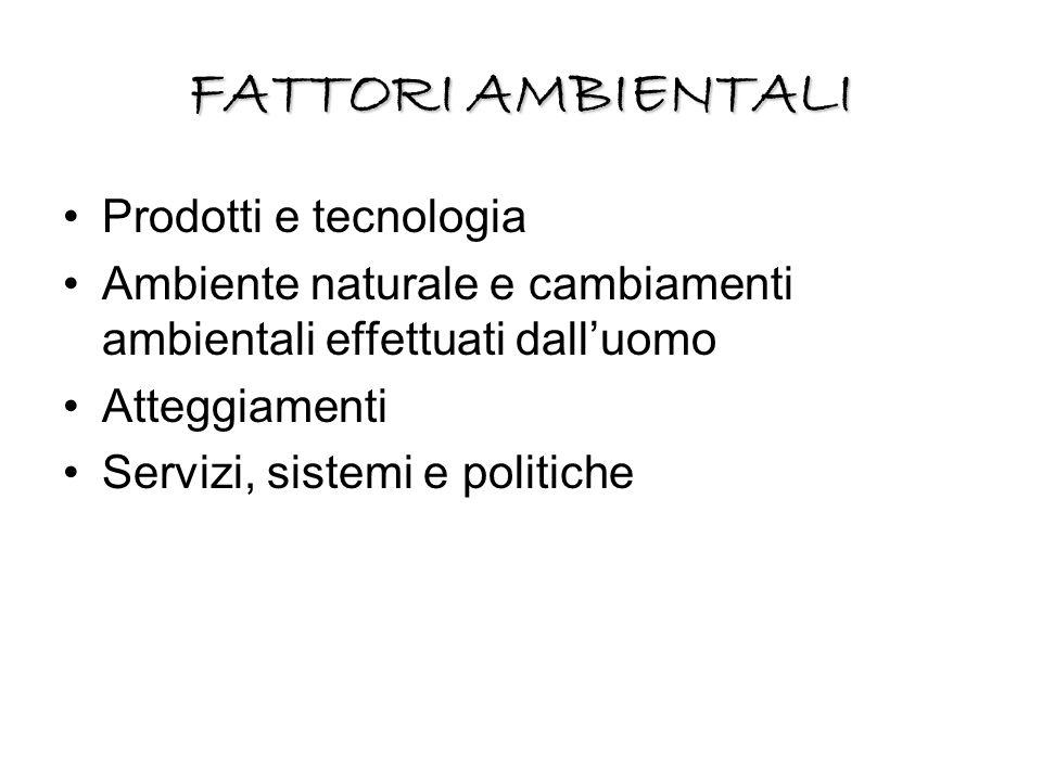 FATTORI AMBIENTALI Prodotti e tecnologia Ambiente naturale e cambiamenti ambientali effettuati dall'uomo Atteggiamenti Servizi, sistemi e politiche