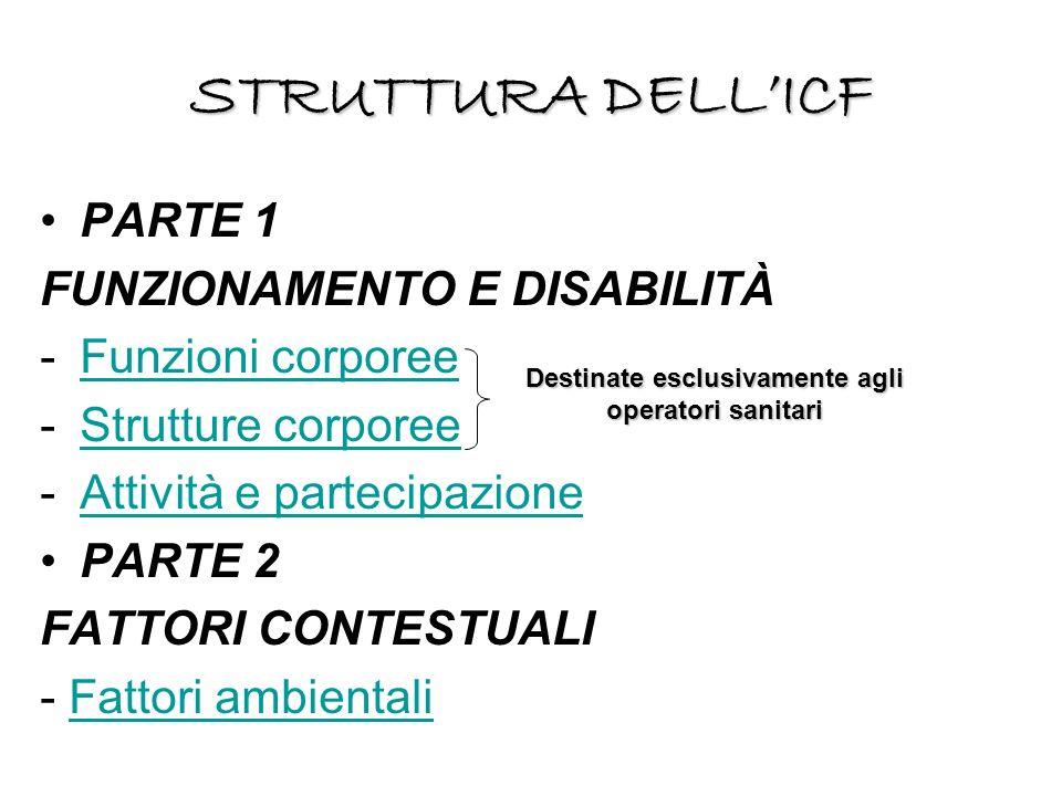 STRUTTURA DELL'ICF PARTE 1 FUNZIONAMENTO E DISABILITÀ -Funzioni corporeeFunzioni corporee -Strutture corporeeStrutture corporee -Attività e partecipaz