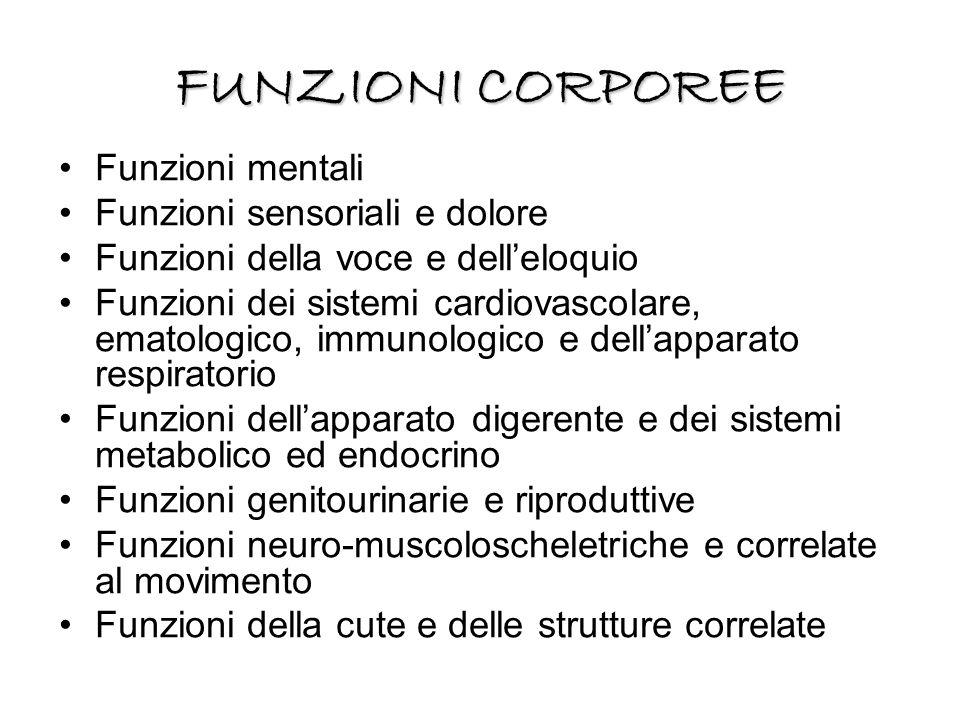 FUNZIONI CORPOREE Funzioni mentali Funzioni sensoriali e dolore Funzioni della voce e dell'eloquio Funzioni dei sistemi cardiovascolare, ematologico,