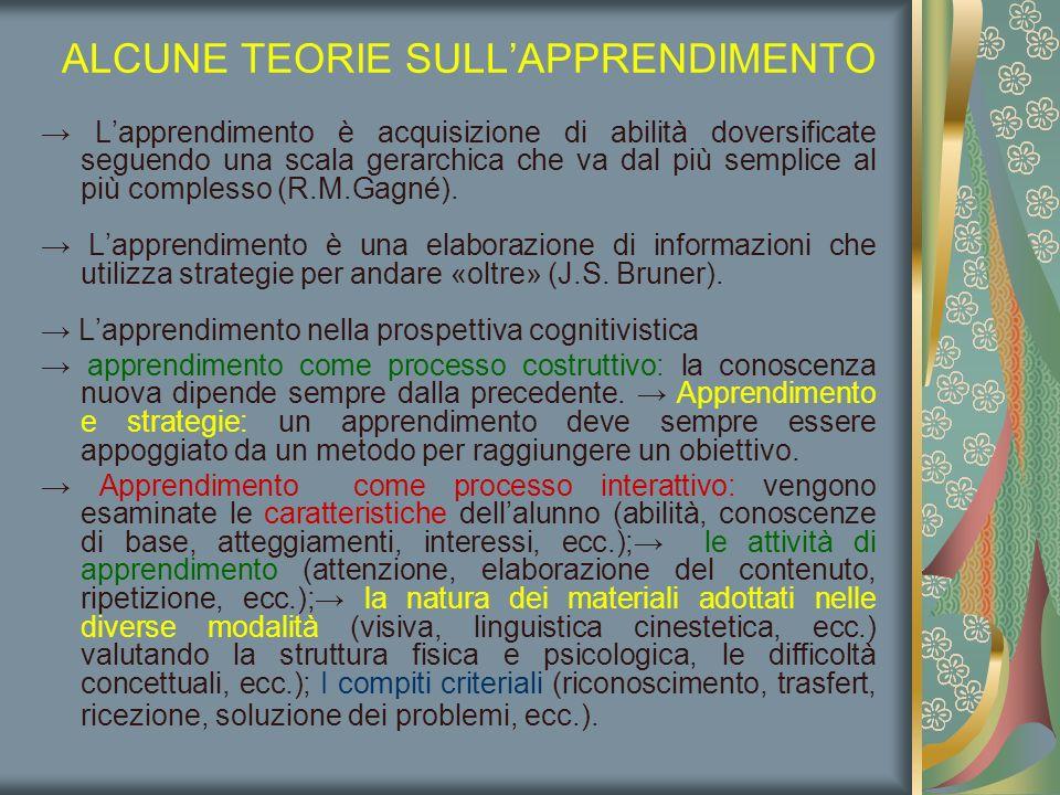ALCUNE TEORIE SULL'APPRENDIMENTO → L'apprendimento è acquisizione di abilità doversificate seguendo una scala gerarchica che va dal più semplice al più complesso (R.M.Gagné).