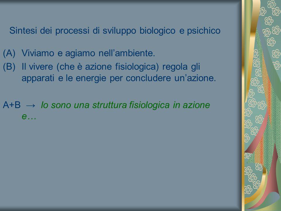 Sintesi dei processi di sviluppo biologico e psichico (A)Viviamo e agiamo nell'ambiente. (B)Il vivere (che è azione fisiologica) regola gli apparati e